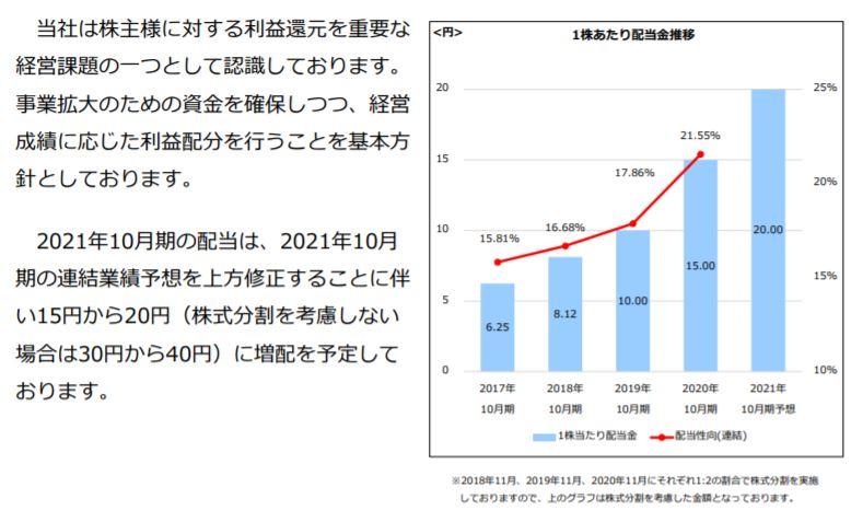 企業分析-株式会社神戸物産(3038) 画像10