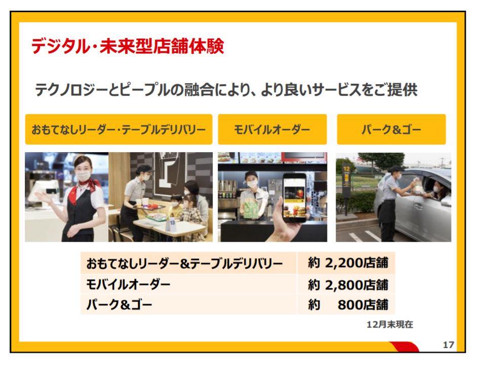 企業分析-日本マクドナルドホールディングス株式会社(2702) 画像4