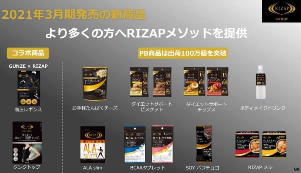 企業分析-RIZAPグループ株式会社(2928) 画像6