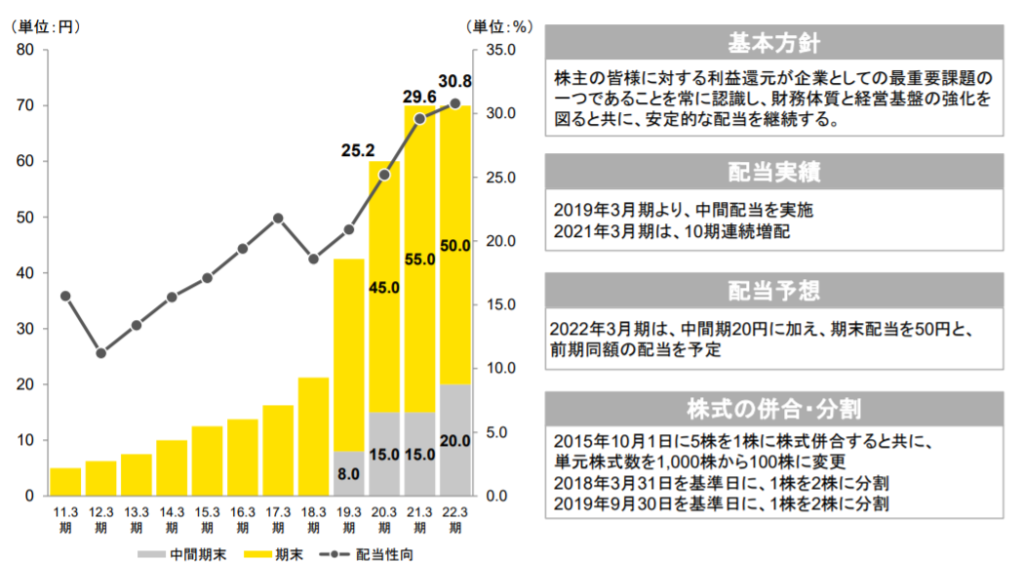 企業分析-株式会社ゴールドウィン(8111) 画像10