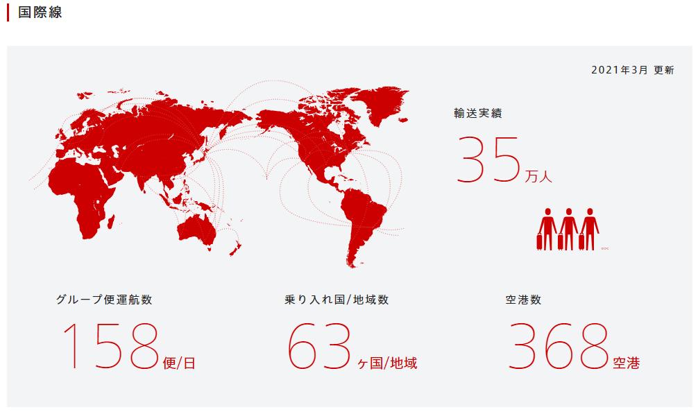 企業分析-日本航空株式会社(9201) 画像4