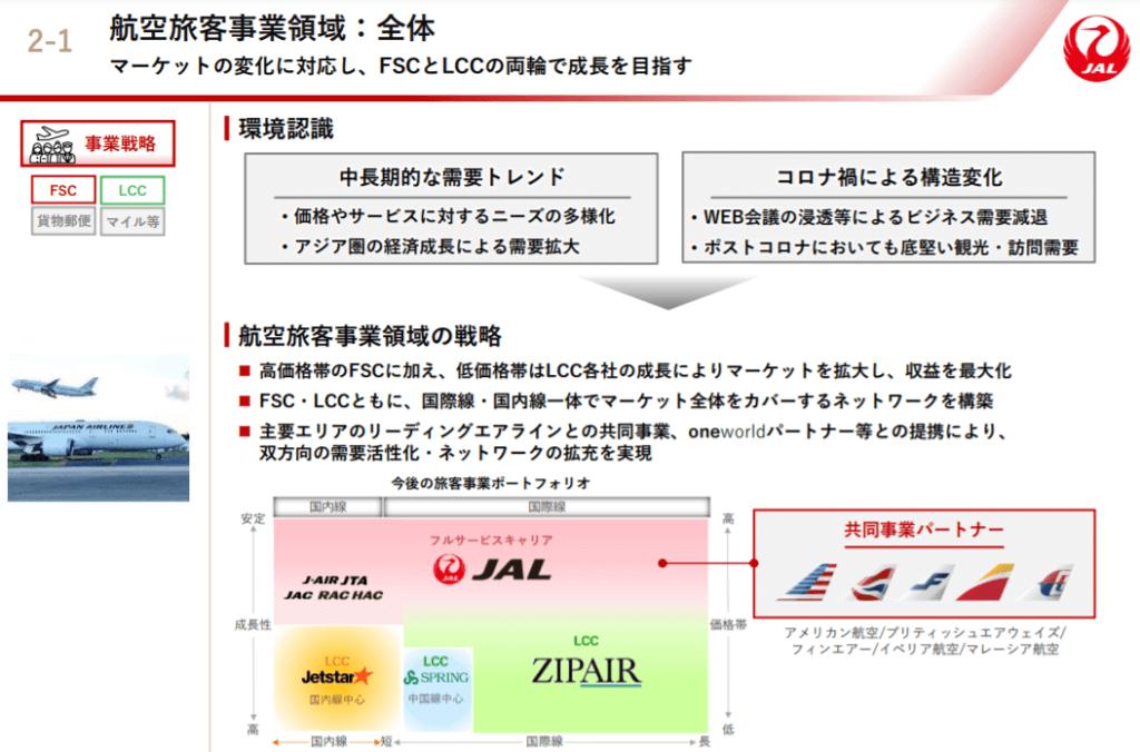 企業分析-日本航空株式会社(9201) 画像5