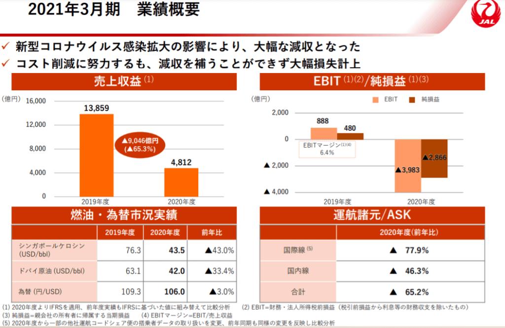 企業分析-日本航空株式会社(9201) 画像8