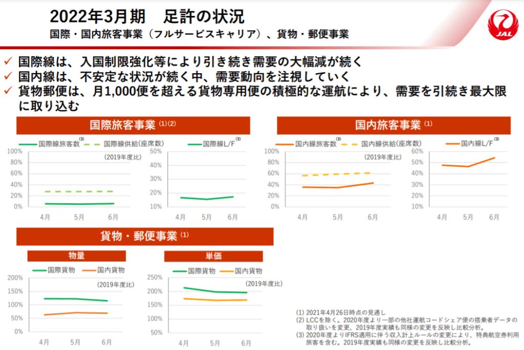 企業分析-日本航空株式会社(9201) 画像9